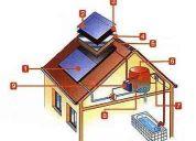 Curso instalador energia solar termica fotovoltaica eolica