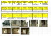 Rento local comercial col transito del cuauhtemoc 99m 2 estacionamientos calvijero48@hotma