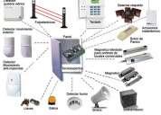 Sistemas inteligentes en seguridad